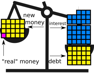 Pay back the amount plus interest of a debt, but the money borrowed did not quite exist  before.