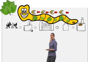 Het geld beweegt achteruit door de lintworm