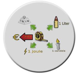 units-circle