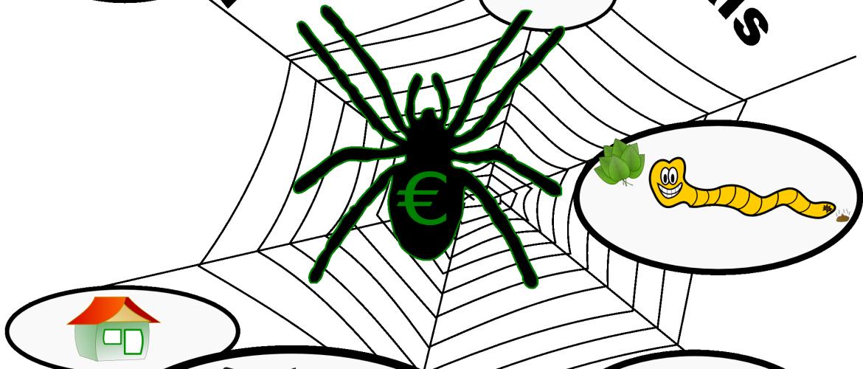 Gevangen in het economisch Web en de Spin speelt vals